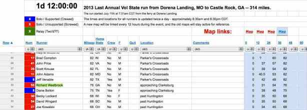 Vol State Foot Race Day 2 (Night)